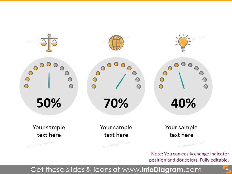 Scribble gauges for KPI balanced card board