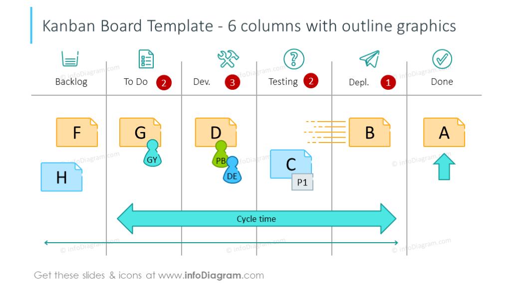 Outline 6-column Kanban board with