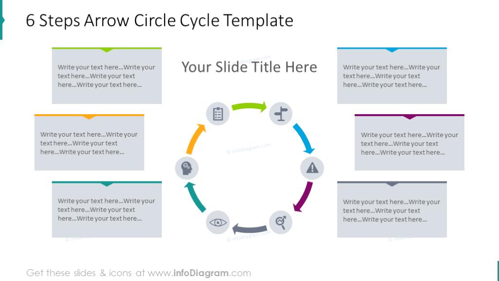 6 steps arrow circle cycle chart
