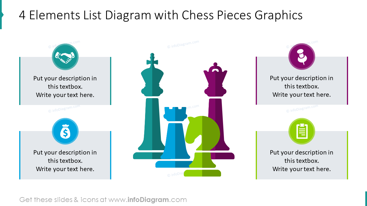 4 elements list diagram with chess pieces graphics