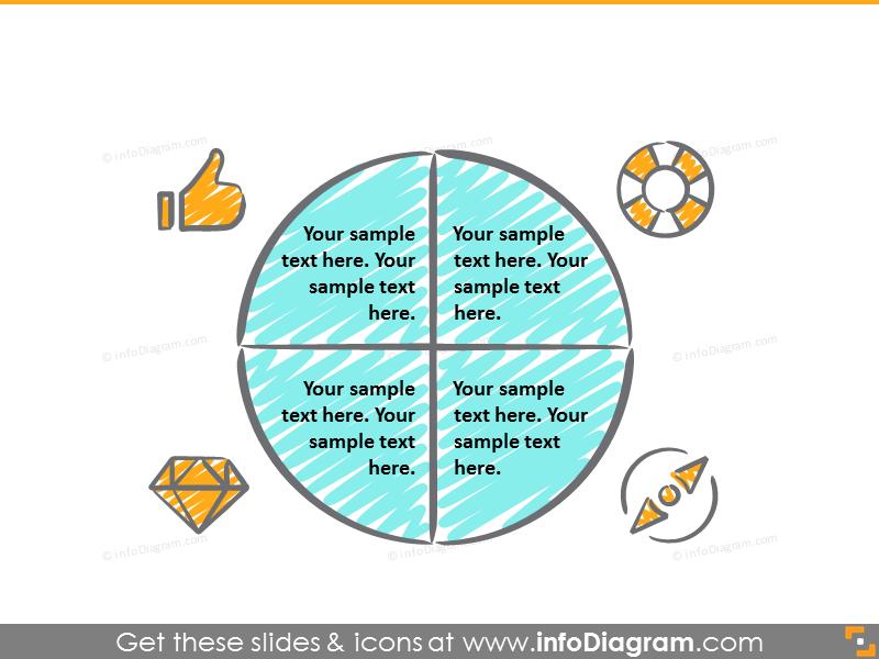 Quarters circle diagram