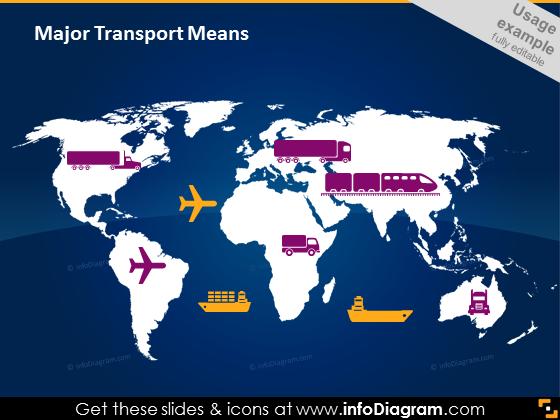 Major transport means logistics icons powerpoint diagram
