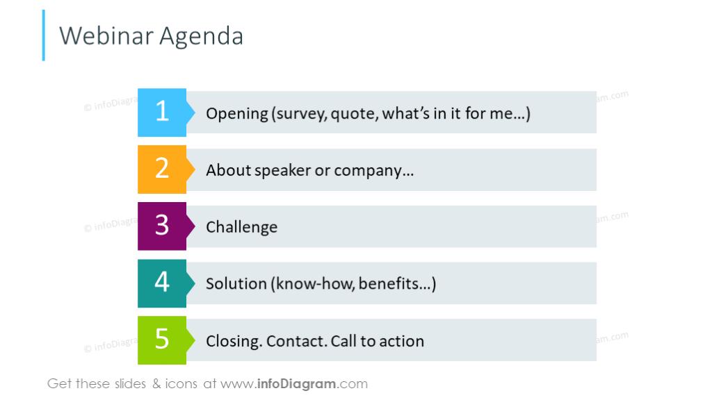 Webinar agenda colored list