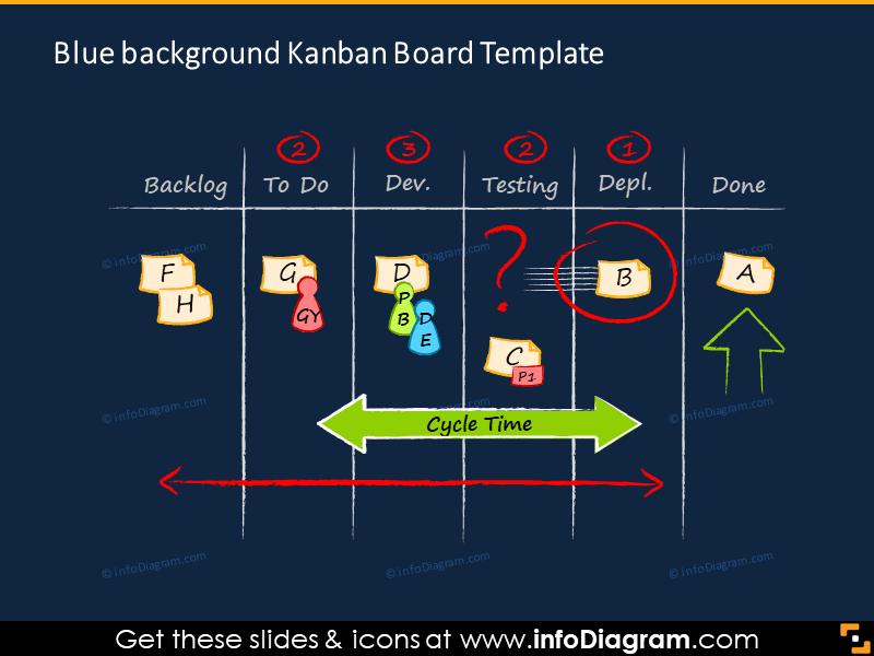 Blue background Kanban Board Template
