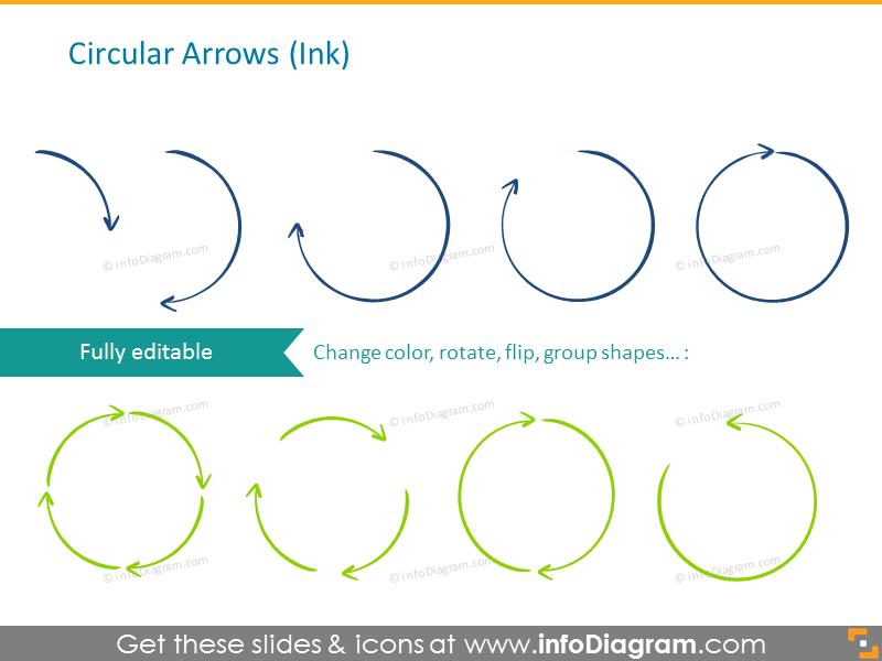 Ink circular arrows