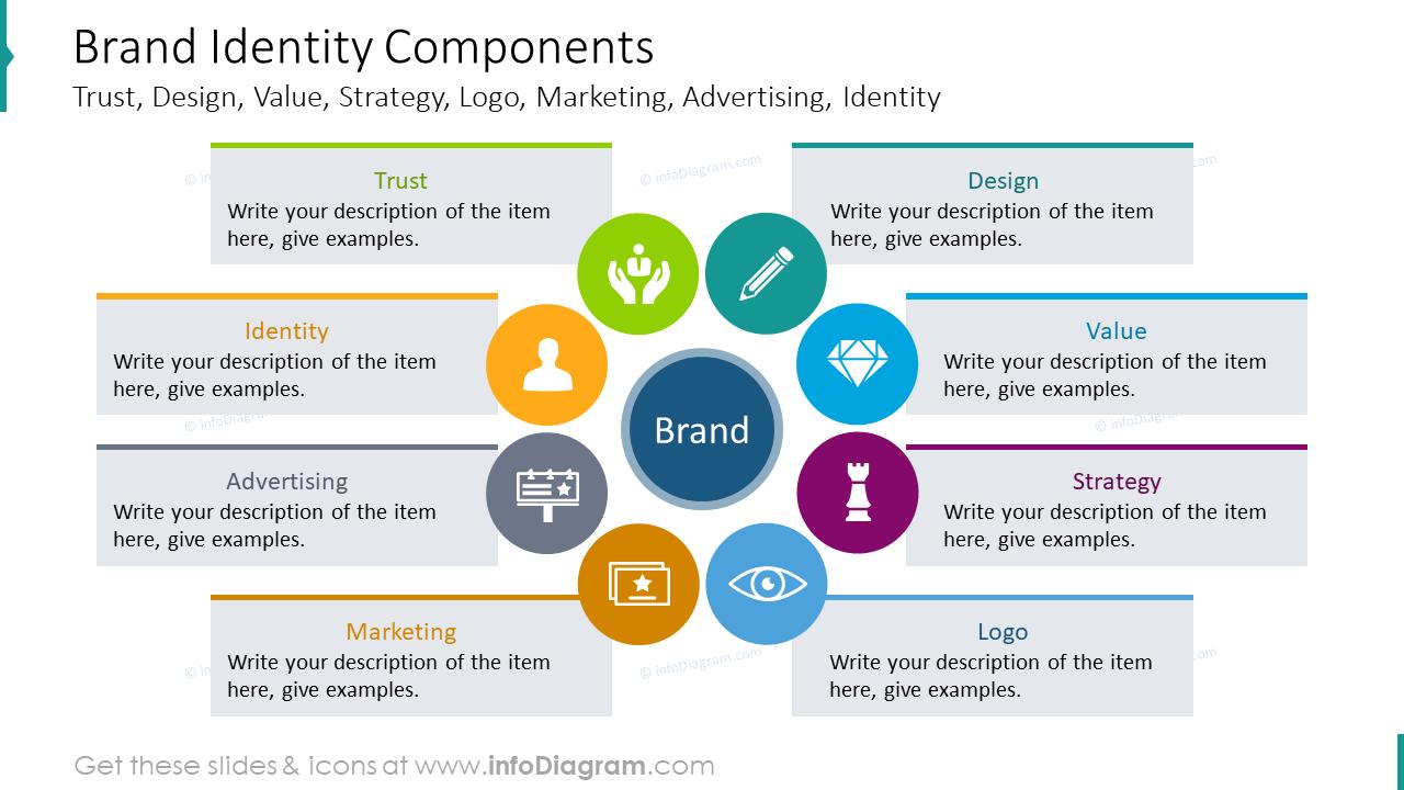 Brand identity components slide