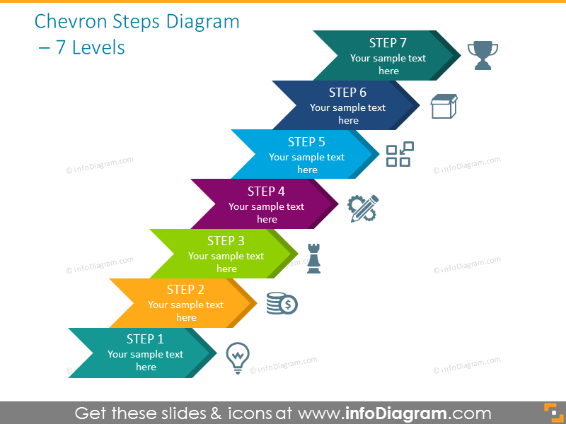 Blank Process Flowchart for showing 7 Levels
