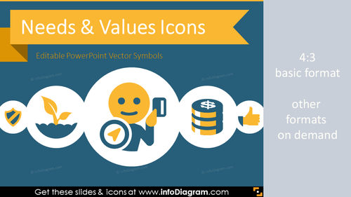 Needs and Business Values Icons (flat PPT clipart)