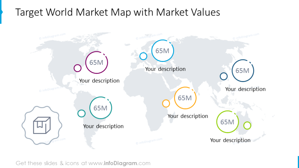 Target World Market Map with market values in outline style