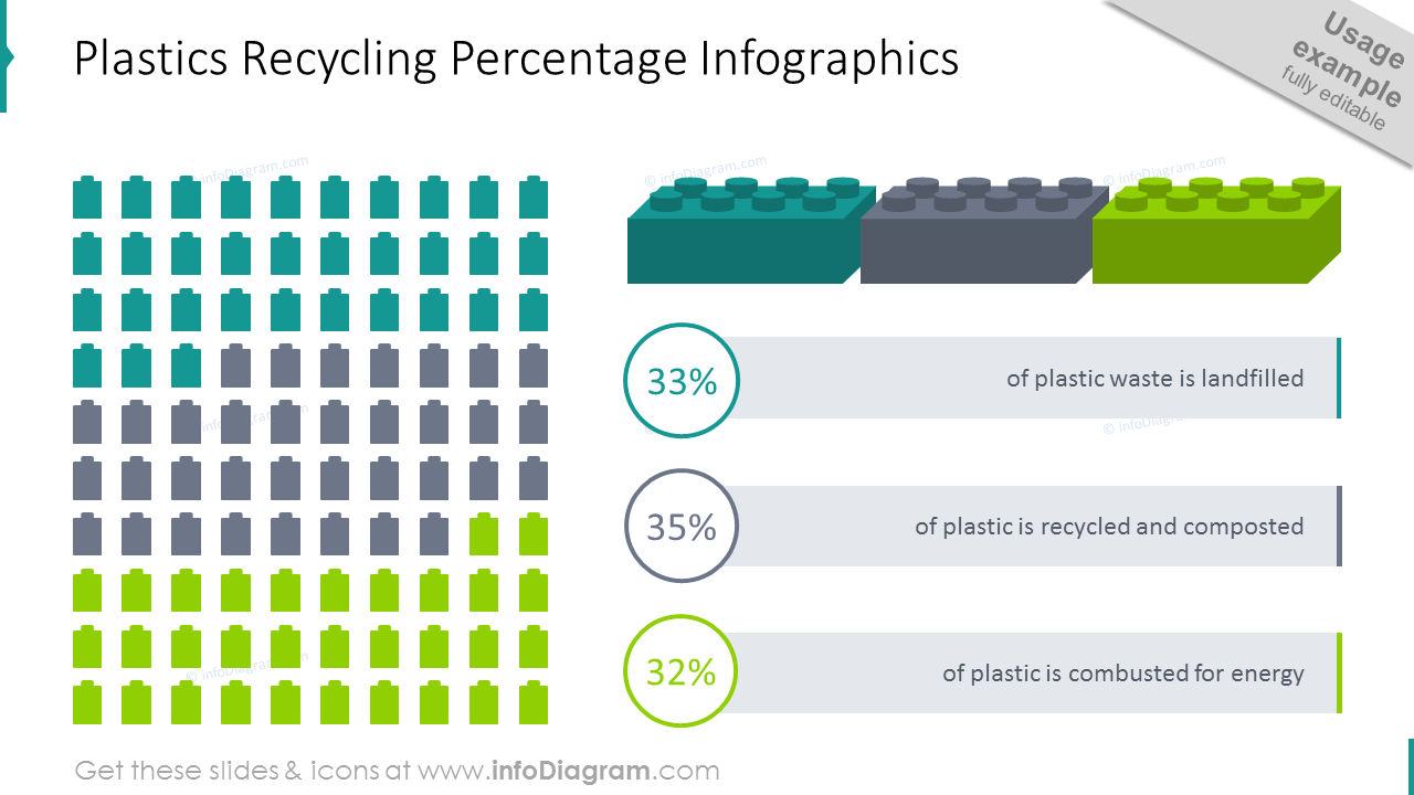 Example of plastics recycling percentage slide