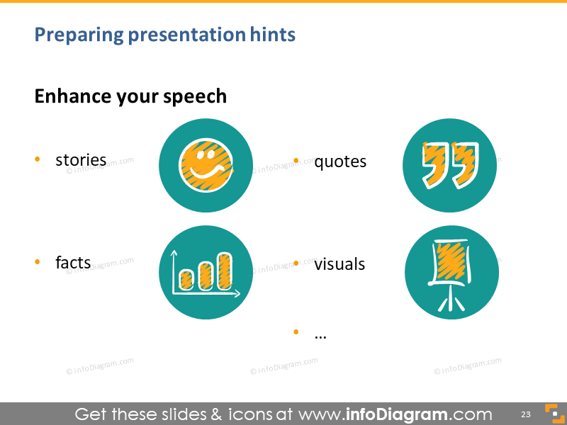 hints presentation training enhance speech story quote fact visuals clipart