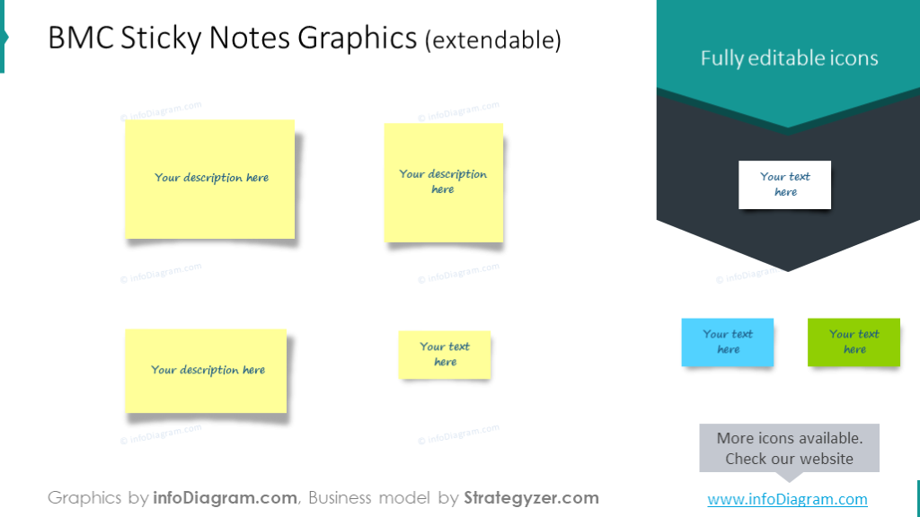 Example of the sticky notes