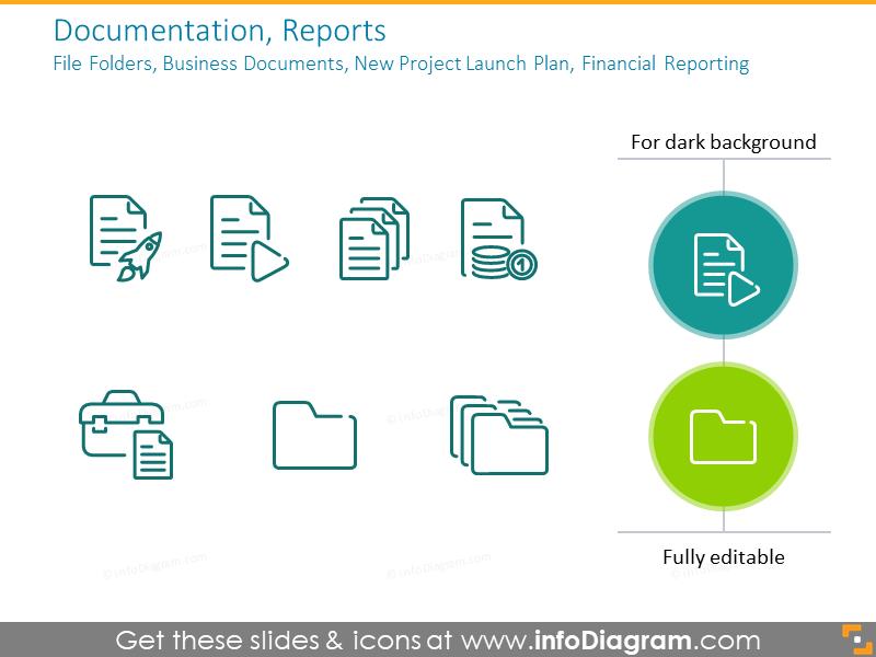 Documentation, Reports