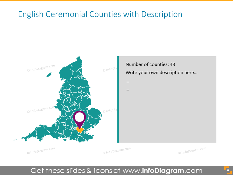 English ceremonial counties with description
