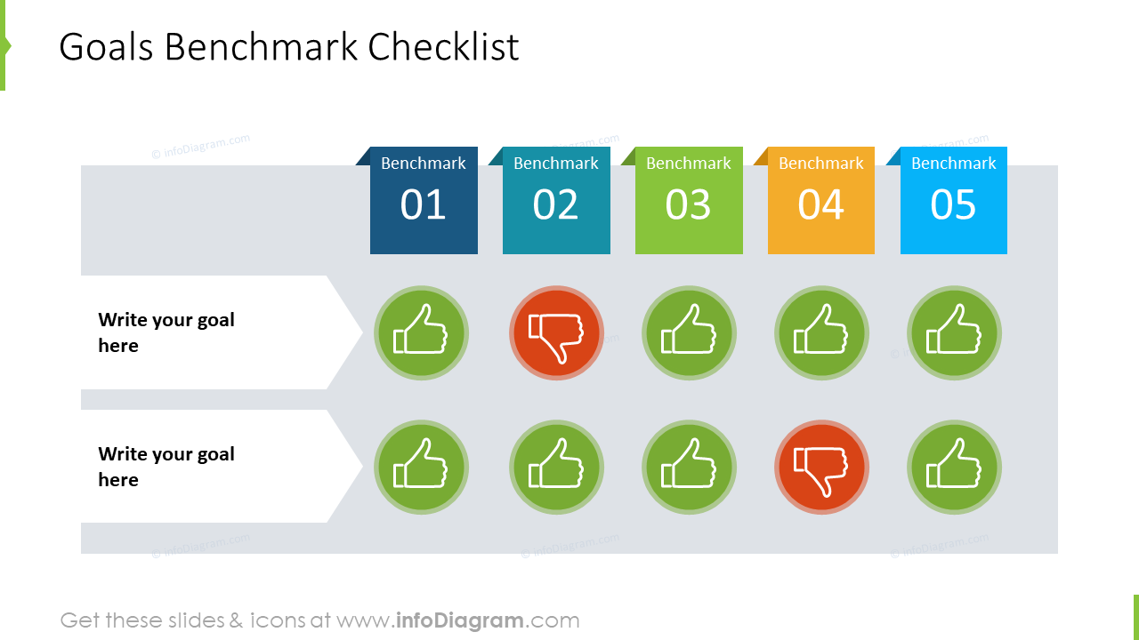 Goals benchmark checklist for 2 items with thumbs up and down