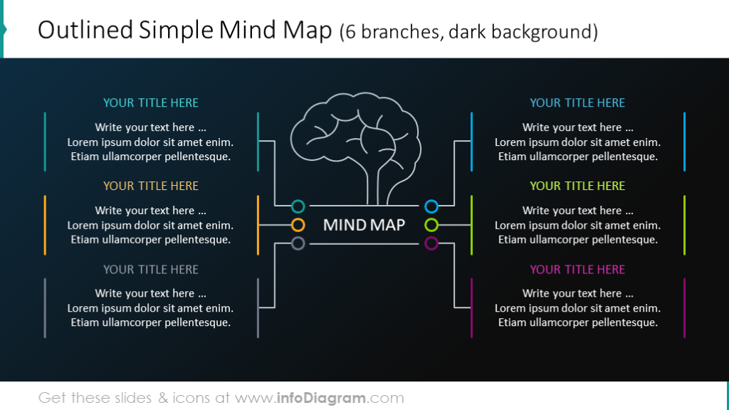 6-branches Mind map on the dark background