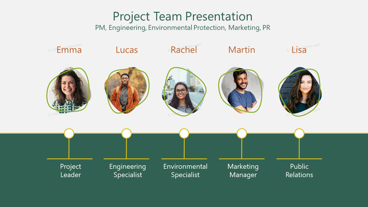 Project Team Presentation PM, Engineering, Environmental Protection, Marketing, PR