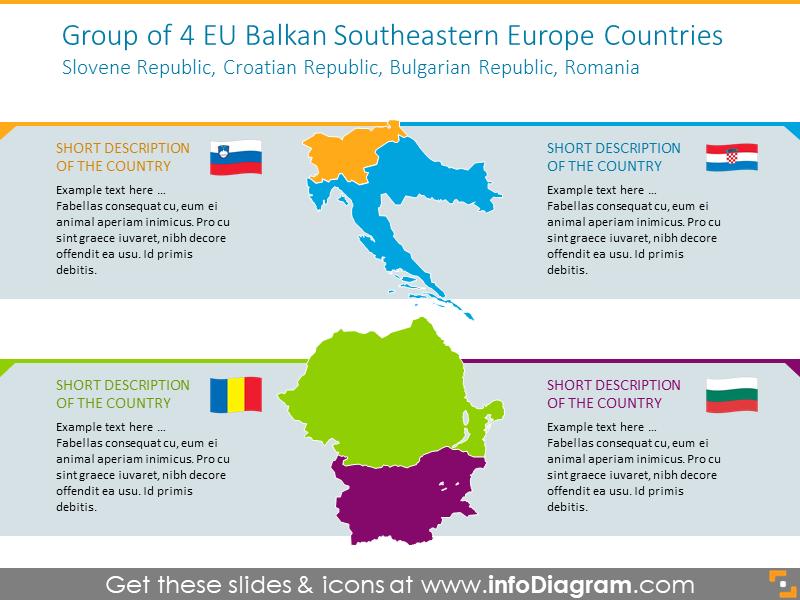 4 EU Balkan Southeastern Europe Countries map