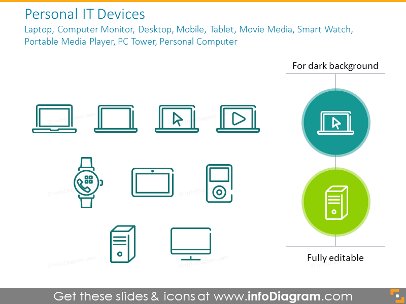 Personal IT Devices
