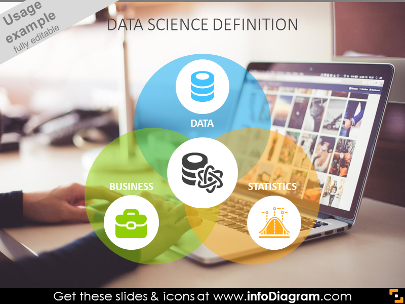 Data Science definition