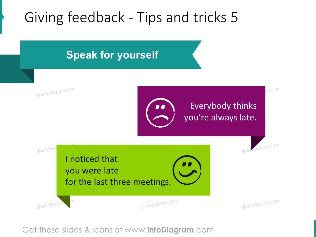 Giving feedback speak for yourself example sentence ppt