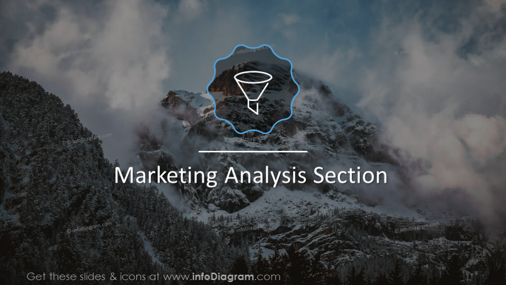 Marketing analysis section slide on a mountain picture background