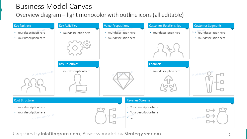 Example of the Canvas diagram on light background and outline icons