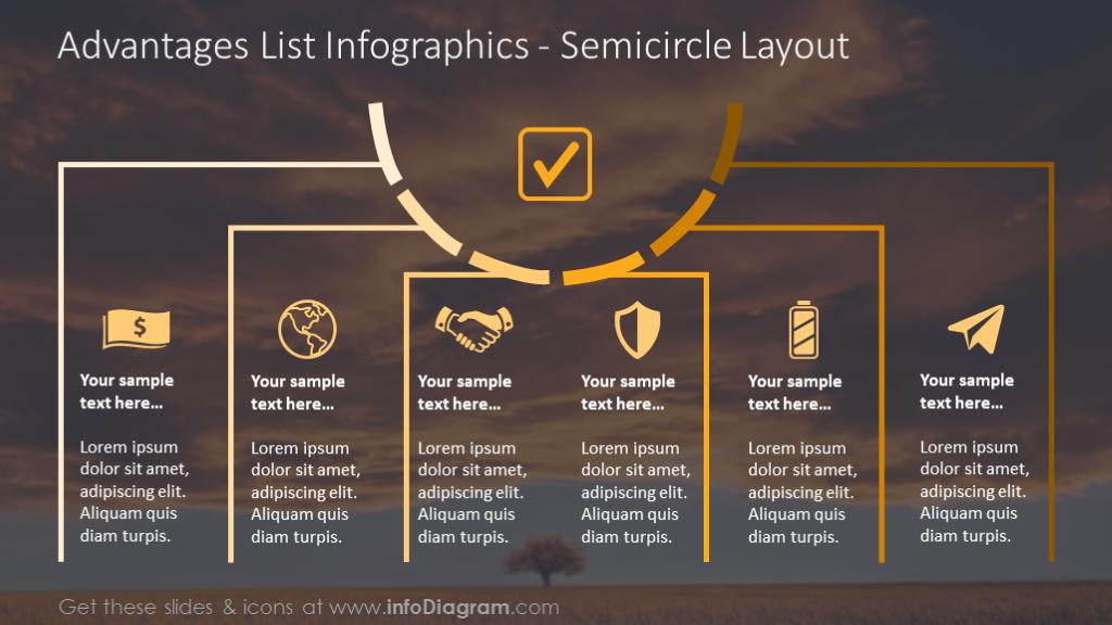 Advantages list shown with semicircle diagram