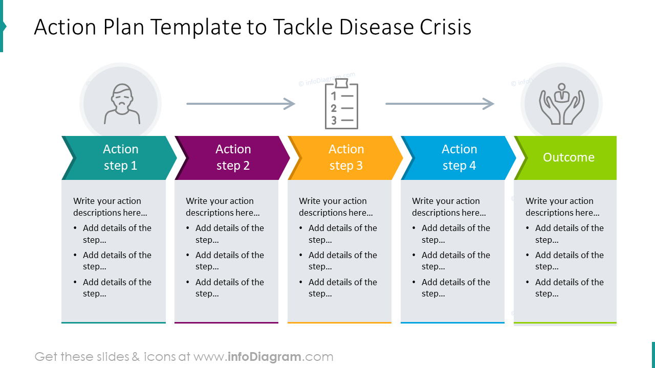 Action plan template to tackle disease crisis