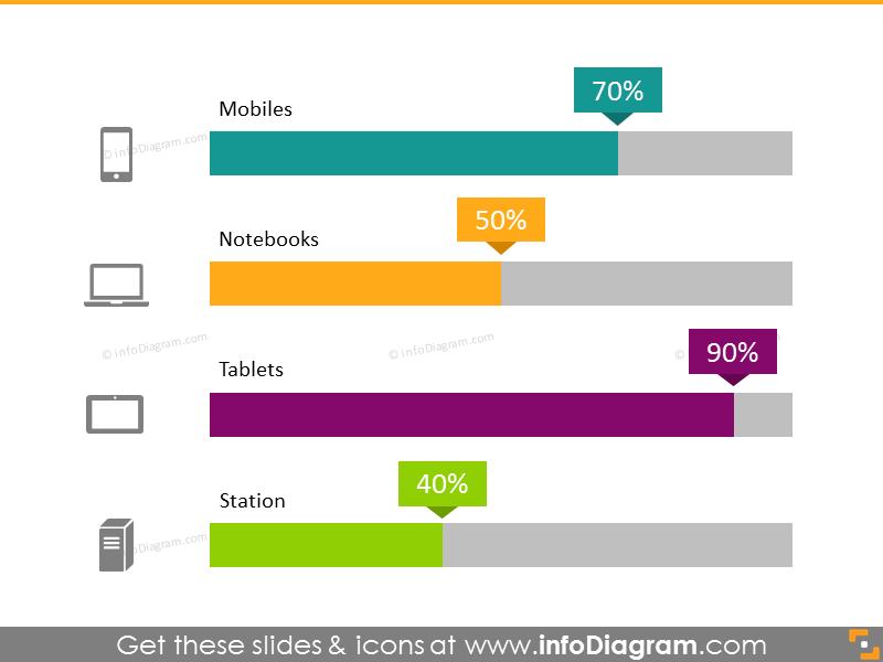 range chart infographics template flat powepoint