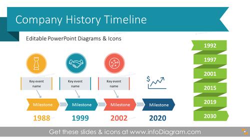 Established Company History Timeline (PPT Template)
