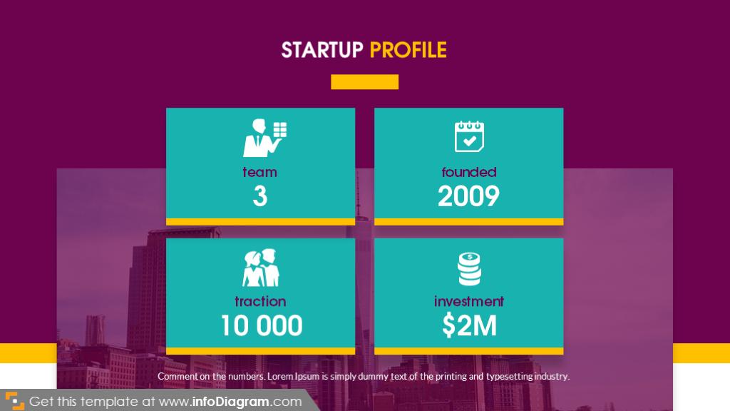 Startup profile - business presentation
