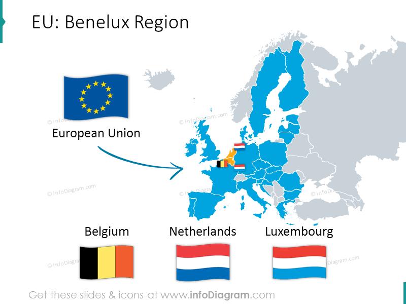 EU Benelux region map with flags: Belgium, Netherlands, Luxembourg