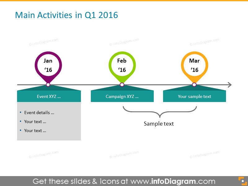 Retail Main Activities calendar flat timeline