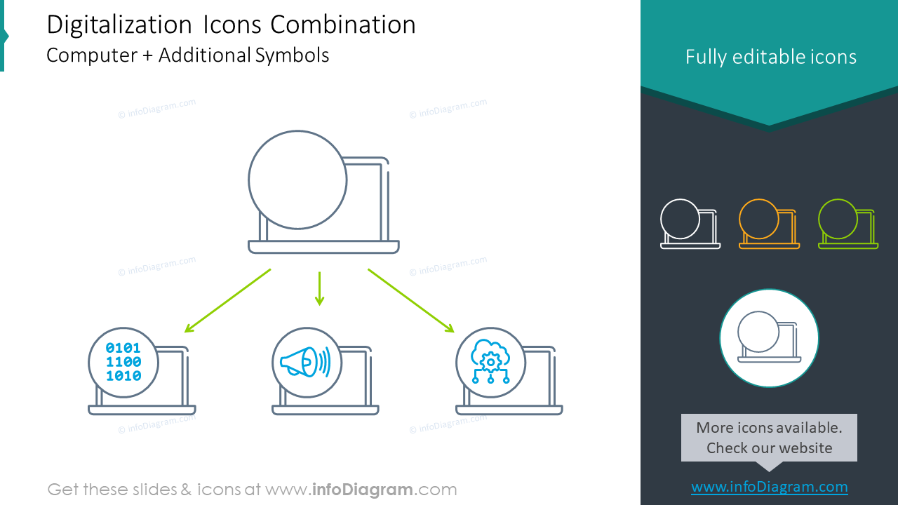 Digitalization icons combination computer