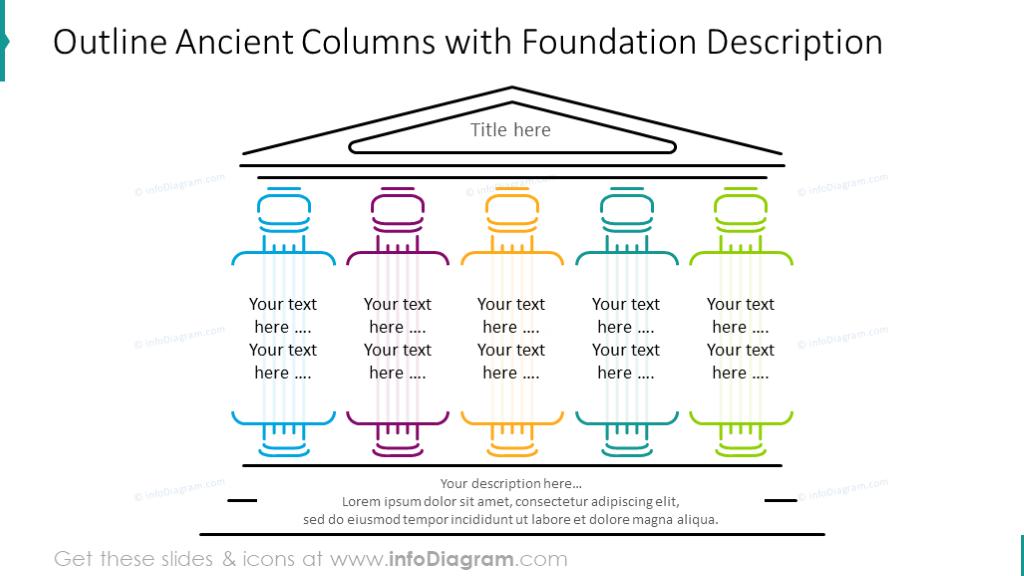 Outline ancient columns with description on foundation