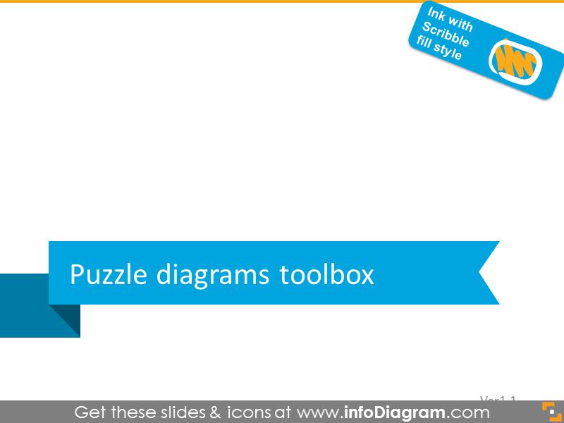 Puzzle diagrams toolbox