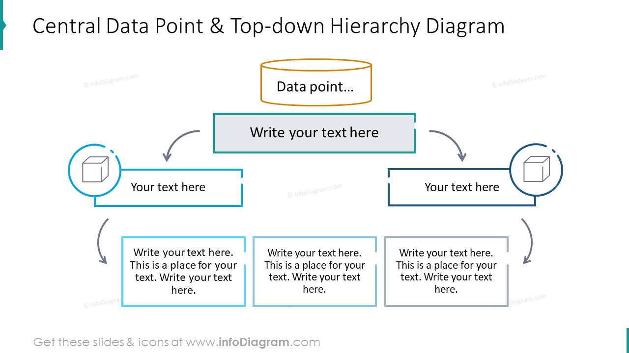 Central data point and top-down hierarchy diagram