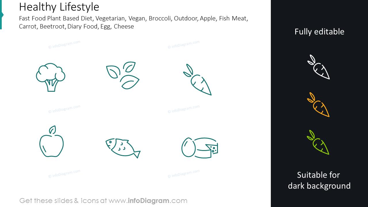 Fast food plant based diet, vegetarian, vegan, broccoli, outdoor icons