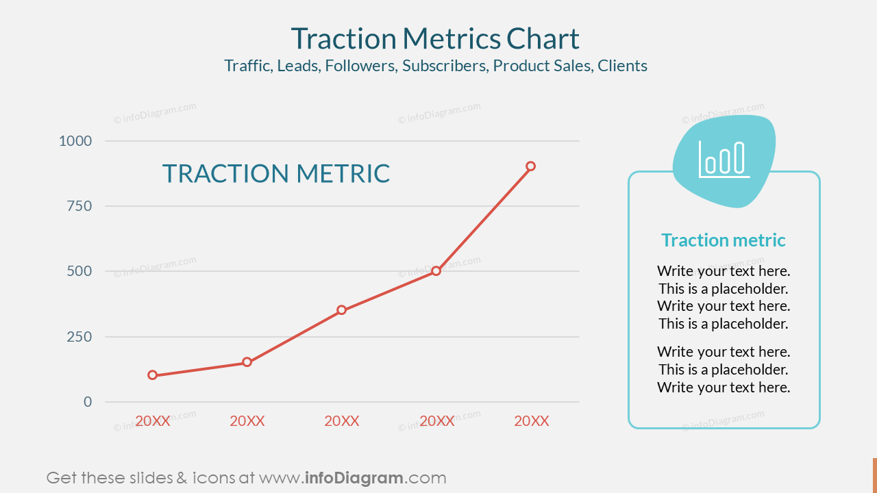 Traction Metrics Chart Traffic, Leads, Followers, Subscribers, Product Sales, Clients