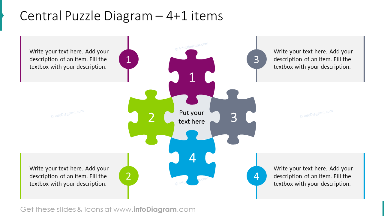 Central puzzle diagram for 4+1 items