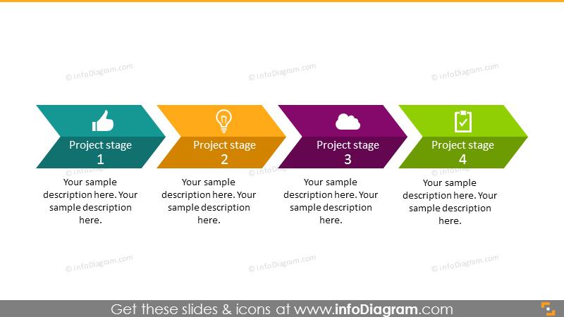 Linear project plan roadmap arrow – 4 stages