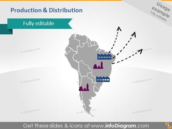 Production South America Distribution Symbol PPT clip art