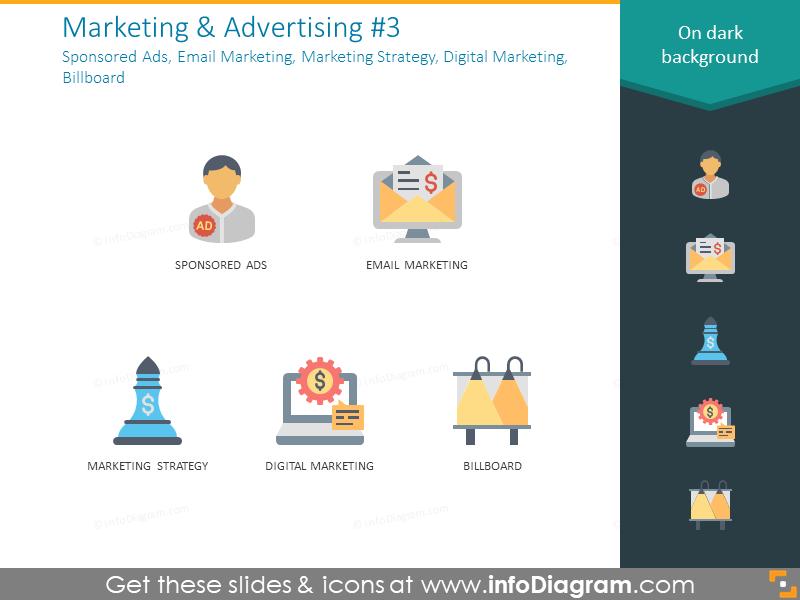 Sponsored Ads, Email Marketing, Marketing Strategy, Digital Marketing