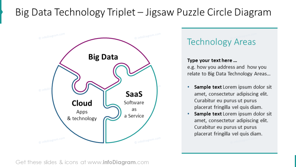 Big data technology chart presented with jigsaw puzzle diagram