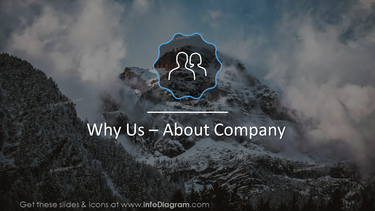 About company' section slide on a mountain picture background
