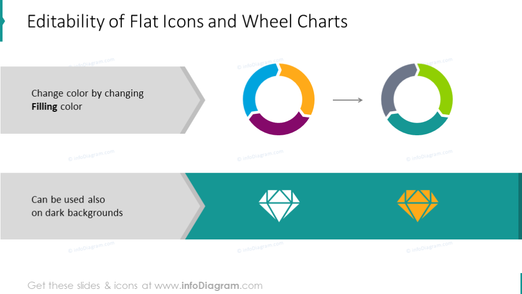 Flat icons and wheel charts