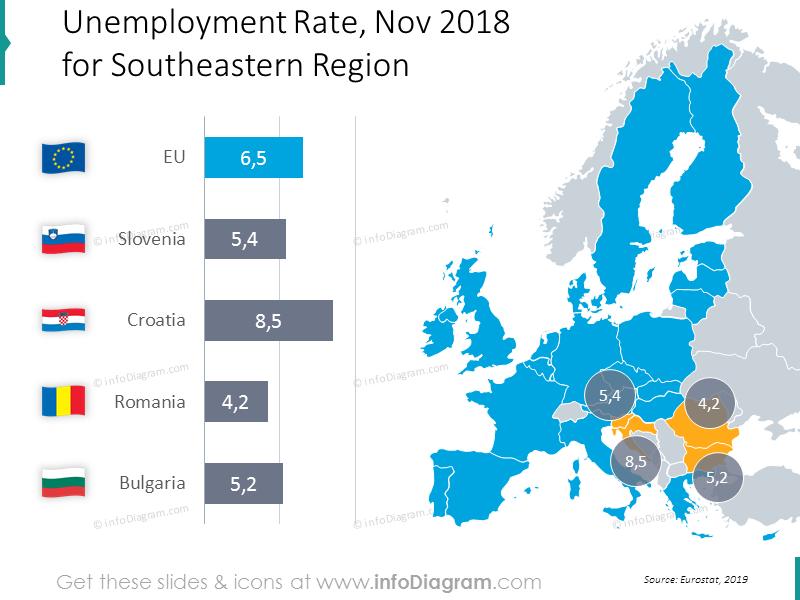 unemployment-romania-bulgaria-slovenia-eu-map-bubblechart