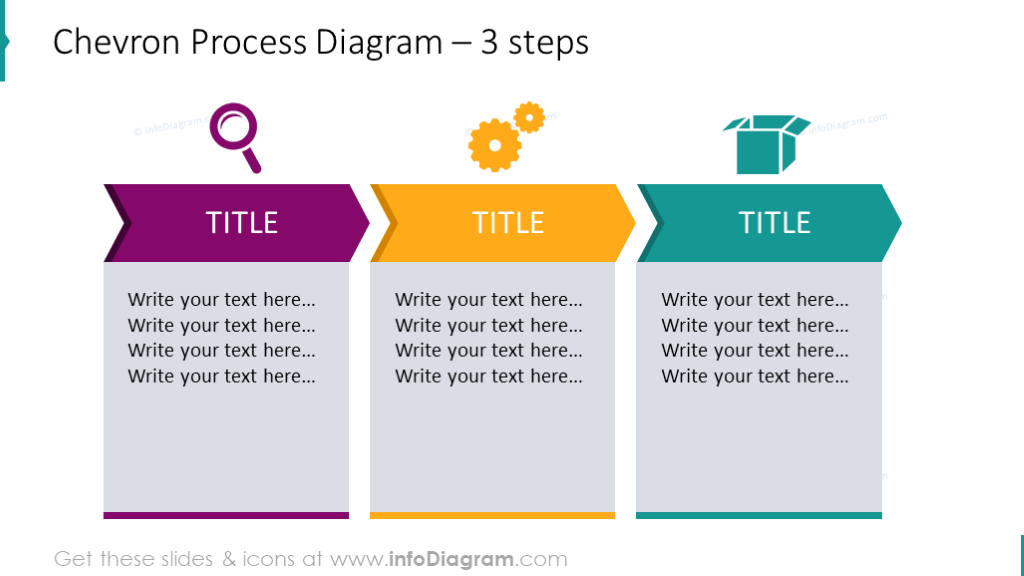 Chevron process diagram showed with 3 steps
