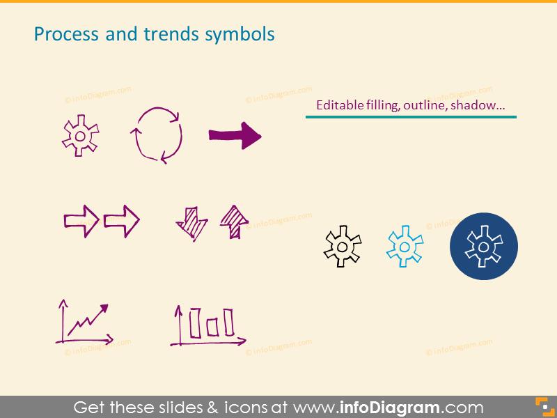 Process and trends symbols